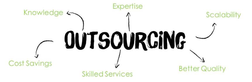 Outsourcing Lademittelverwaltung